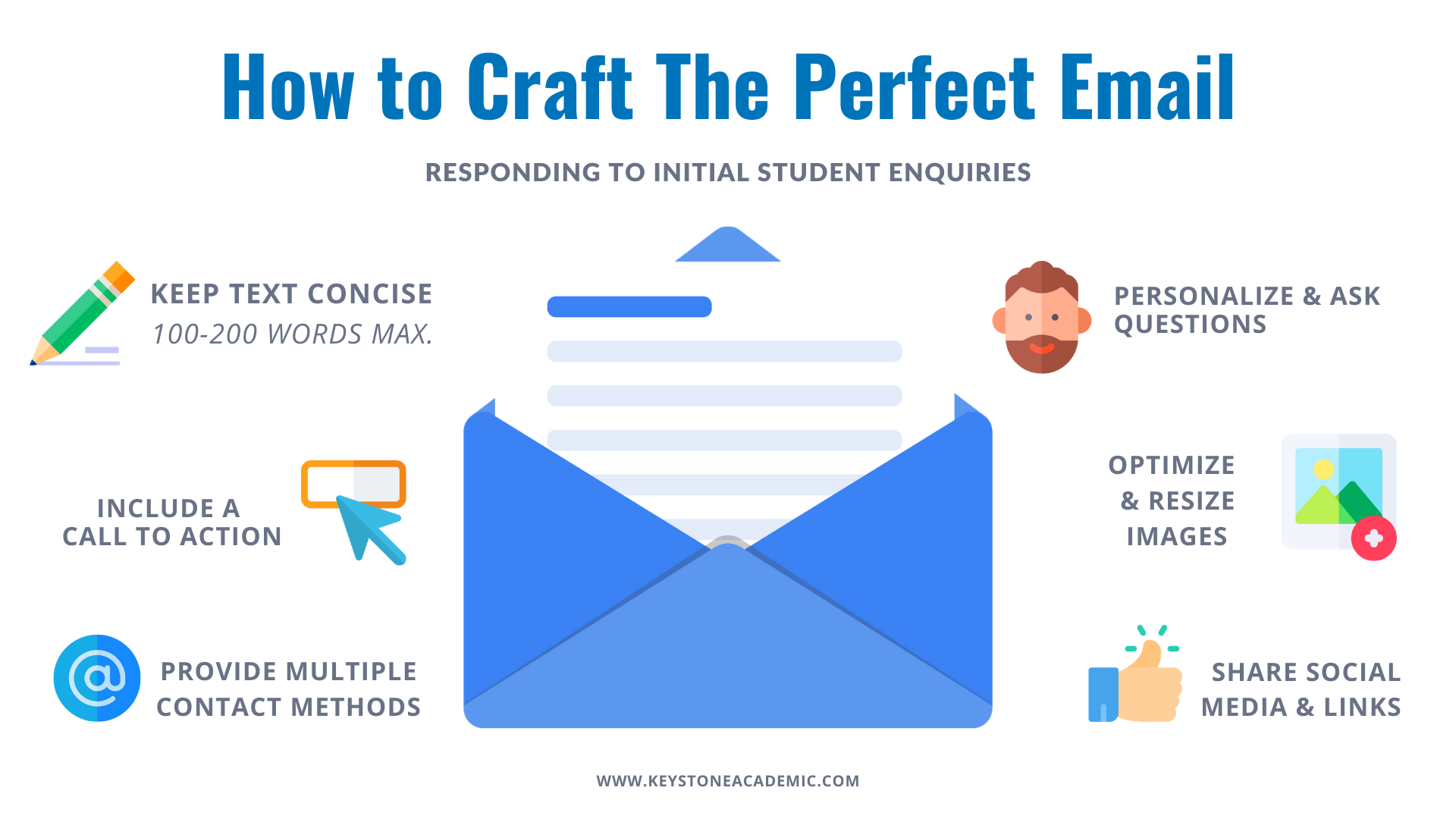 Copy of Anatomy of the Perfect Email Response to a Student (1)